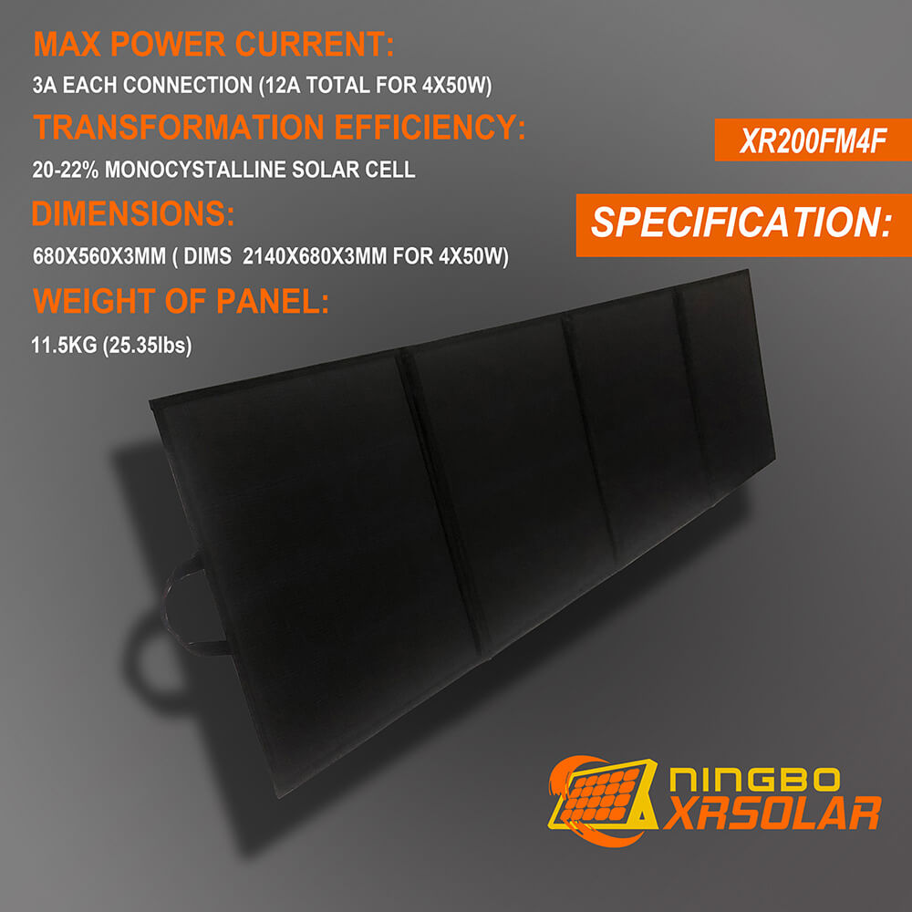 Best Portable Solar Panel with Stand